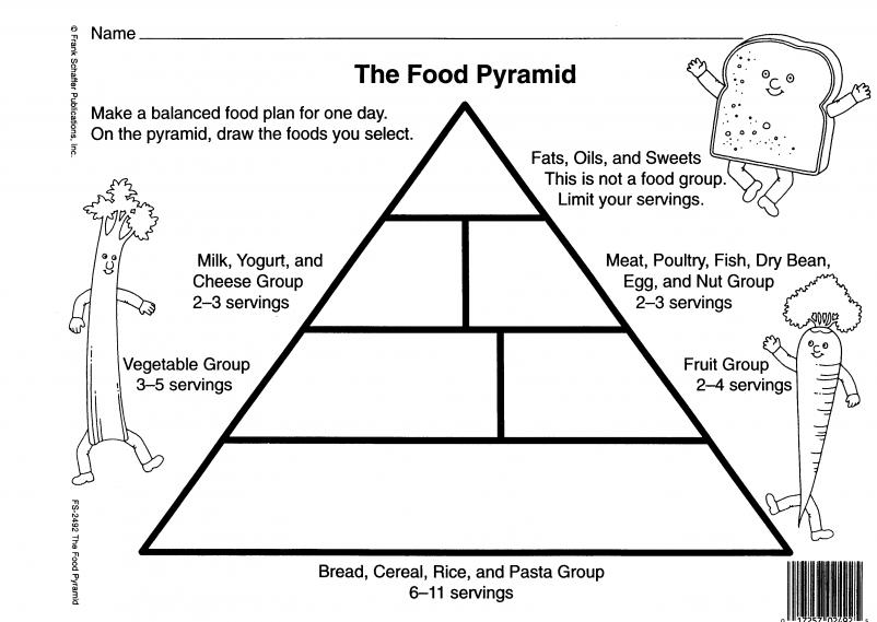 Printables Food Pyramid Worksheets lesson plan vocabulary speaking for kids ages 8 12 give each student this worksheet 1